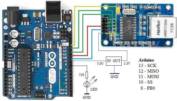 Подключение ENC28J60 к Arduino