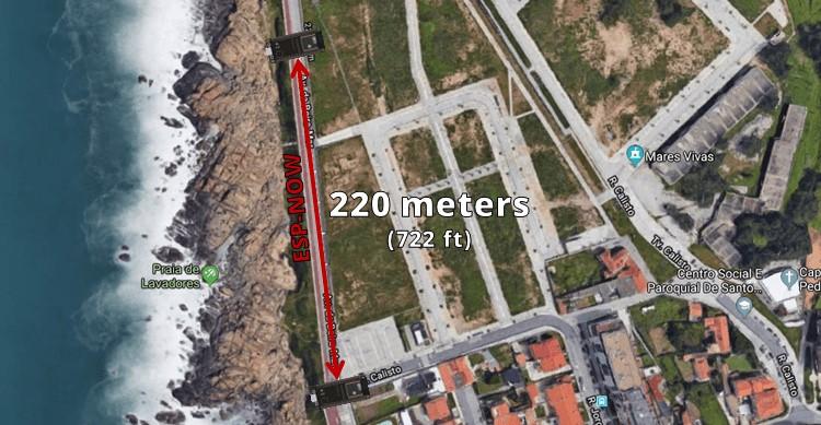220-meter