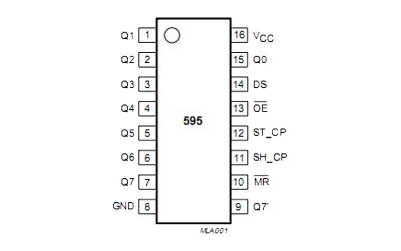 Сдвиговый регистр 74hc595n распиновка