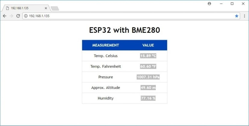 ESP32_with_BME280
