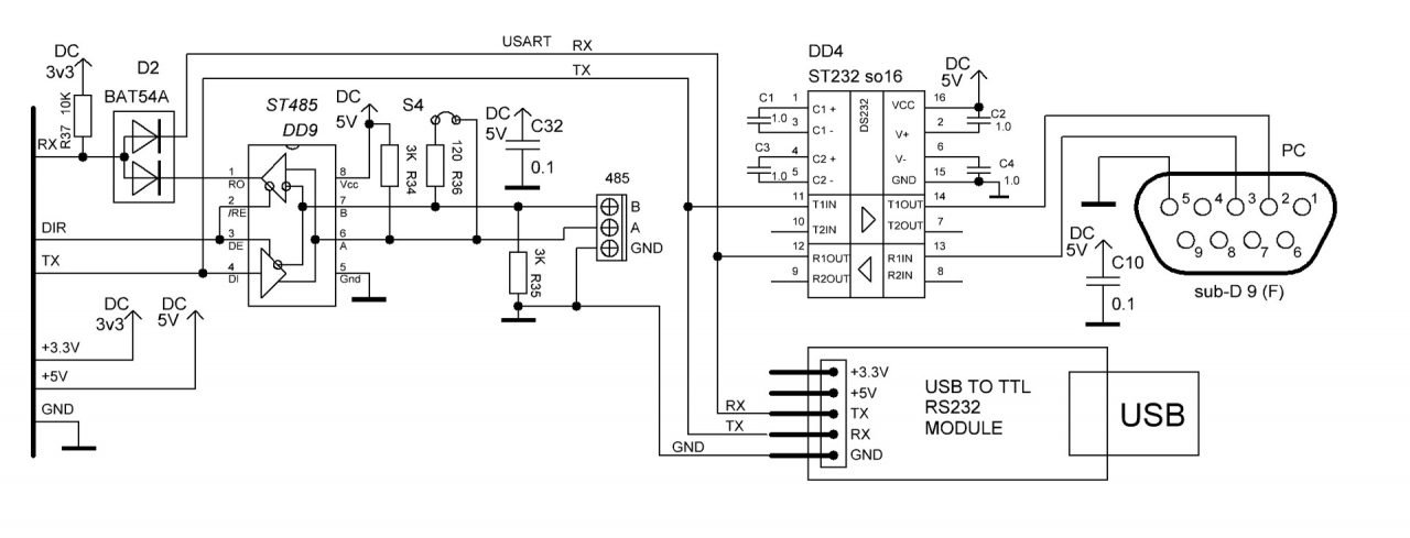 UART - Схема последовательного интерфейса передачи данных