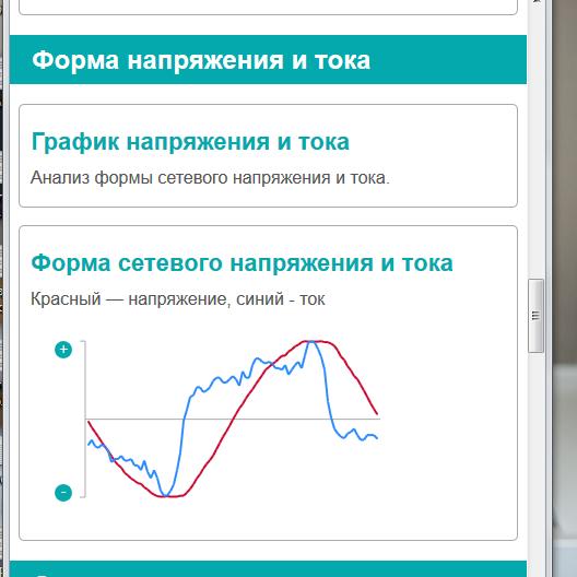 динамический веб-осциллограф