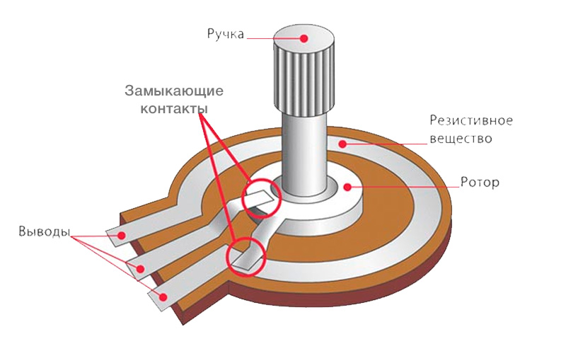 Распиновка потенциометра