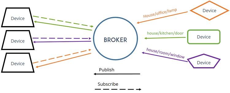 broker_diagram