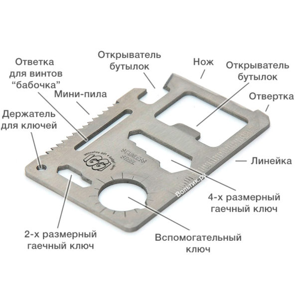 """Мультитул 11 в 1 """"Карта выживальщика"""""""