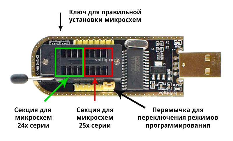 ch341a описание и распиновка