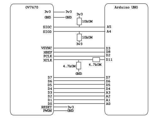 Камера OV7670 - подключение к Arduino