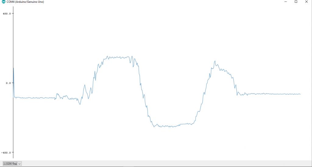 Отображение данных Arduino в виде графика с помощью SFMonitor