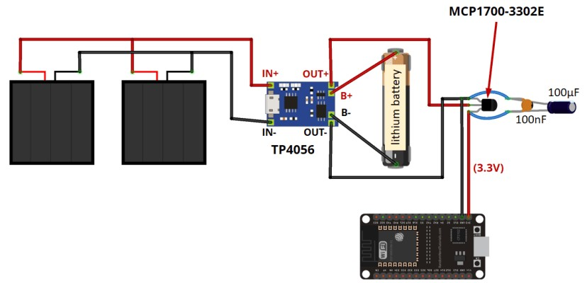 esp32_scheme