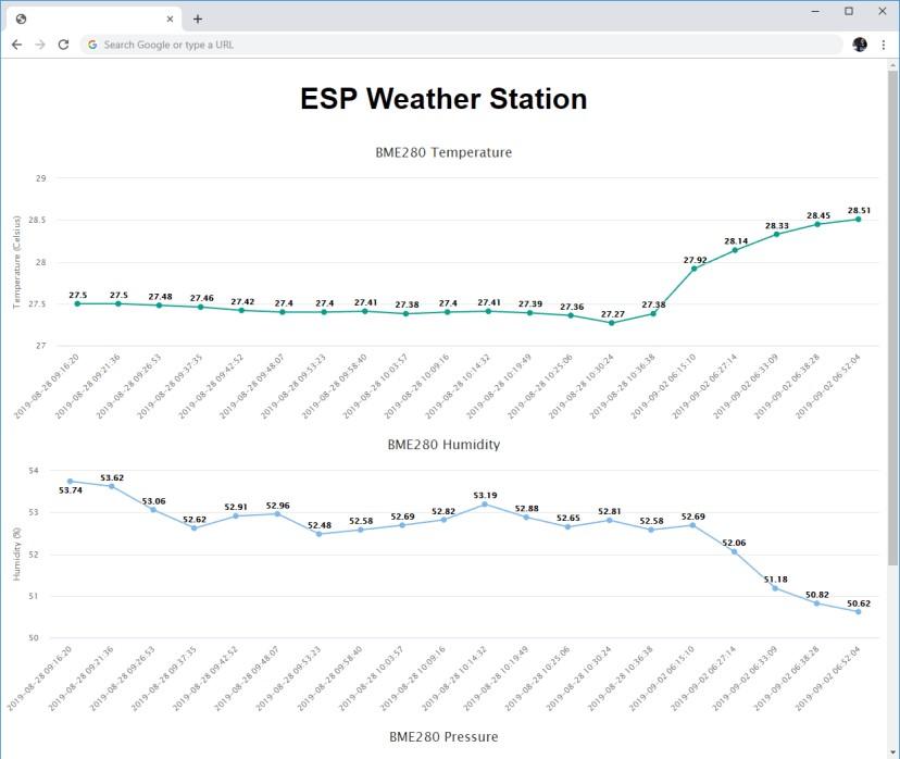 esp_weather_station