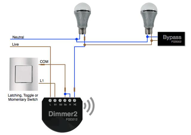 Встраиваемый диммер FIBARO Dimmer 2, 250 Вт
