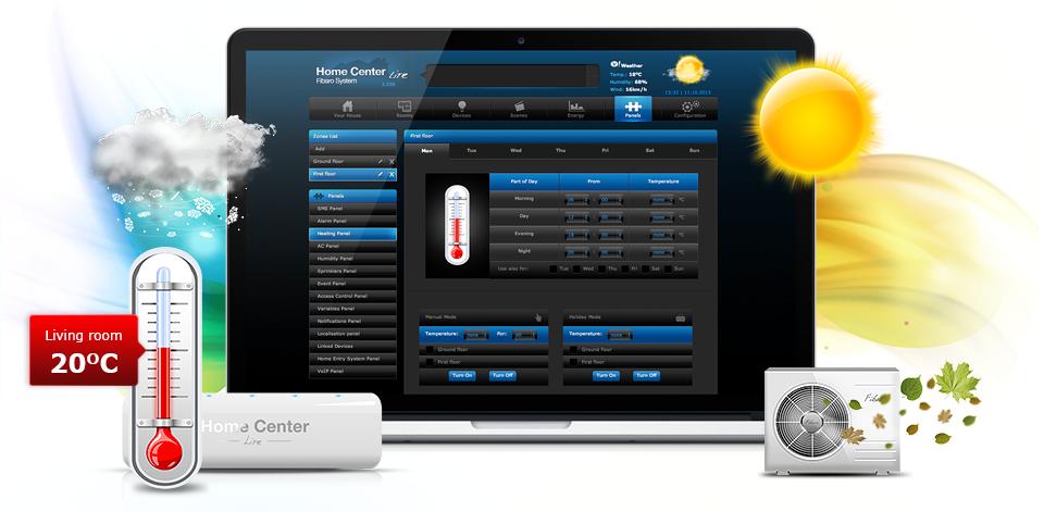 Контроллер умного дома FIBARO Home Center Lite
