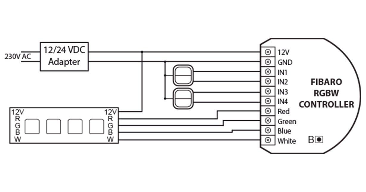 FIBARO RGBW Controller - управление RGBW-лентами
