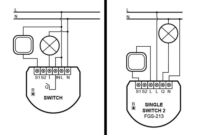 Одноканальное реле FIBARO Single Switch 2