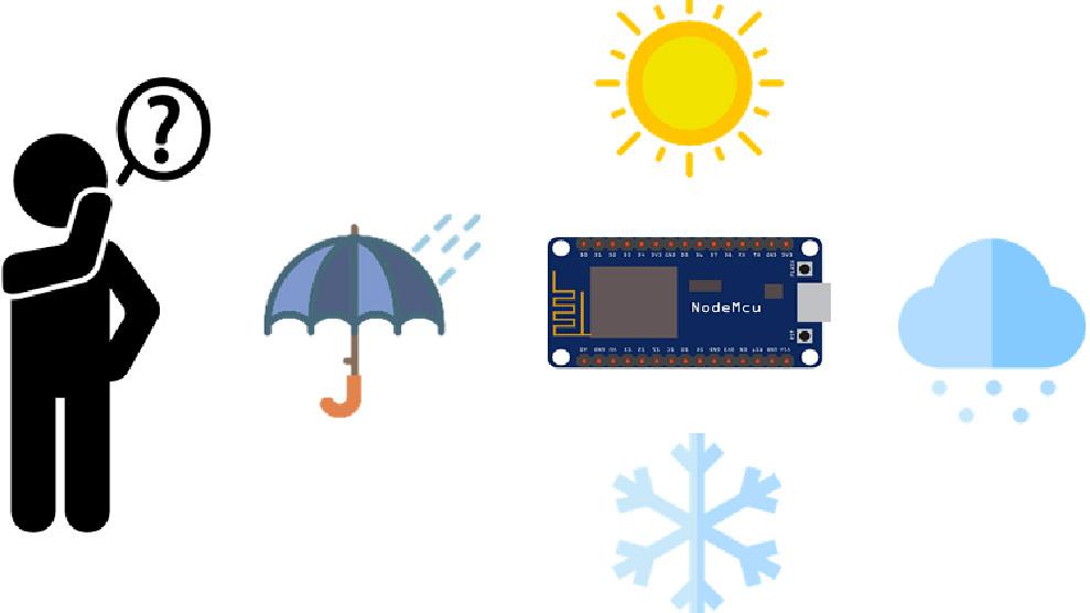 Проект интернет-метеостанции на ESP8266