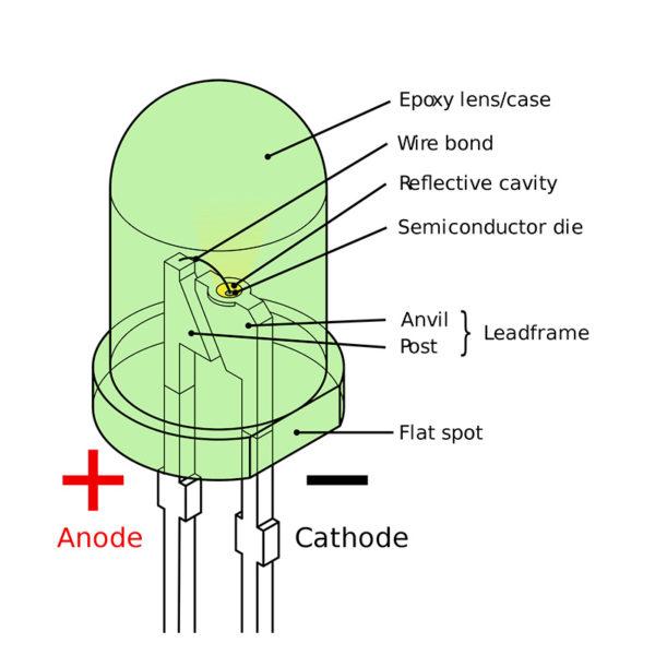 Светодиод - структурная схема