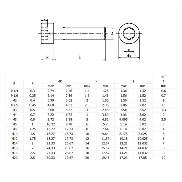 Винт М3 под шестигранный ключ (20 - 50мм)