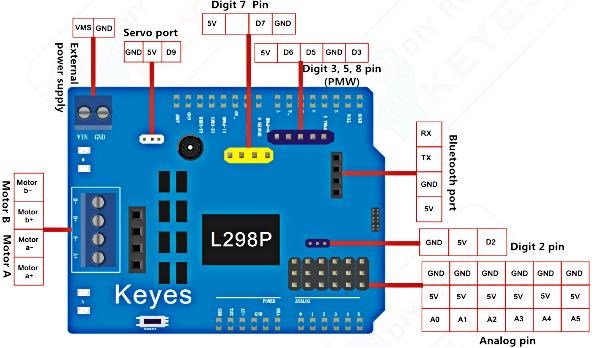 Motor Shield L298P