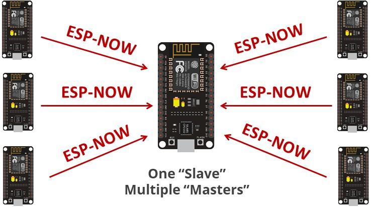 one-slave-multiple-masters-ESP8266