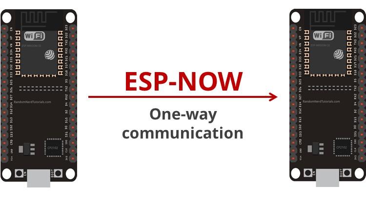 one-way-communication
