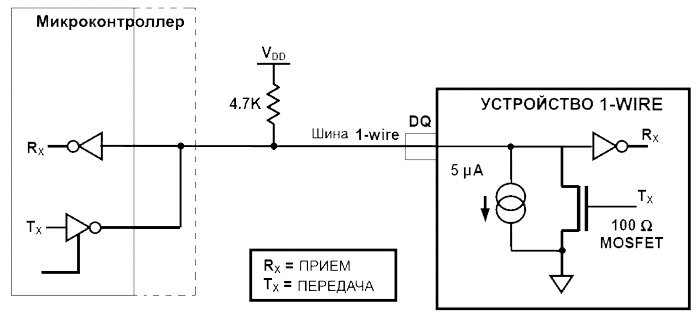 Пример интерфейса OneWire