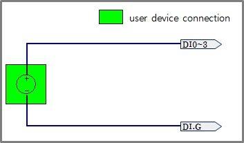 Плата расширения PHPoC с цифровым вводом (тип T)