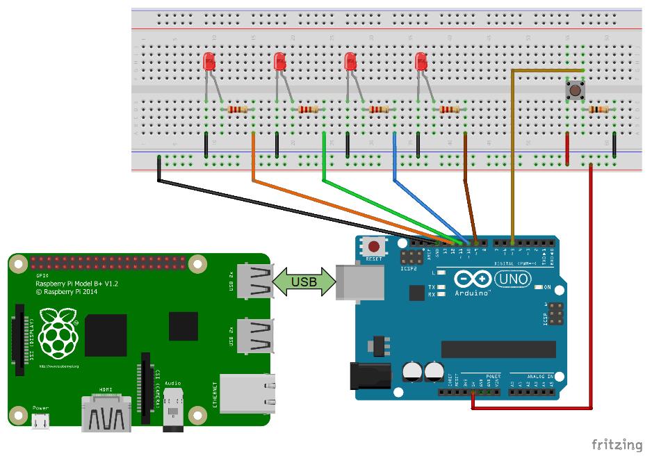 Пример применения UART с Arduino и Raspberry Pi