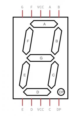Семисегментный одноразрядный индикатор