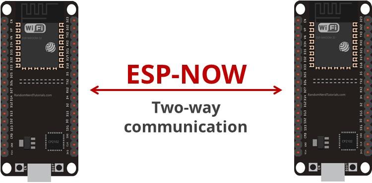two-way-communication