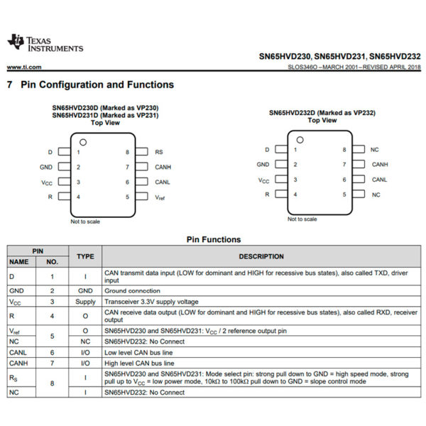 SN65HVD230DR (SOP-8) - микросхема CAN шины